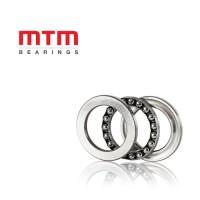 51103 - MTM